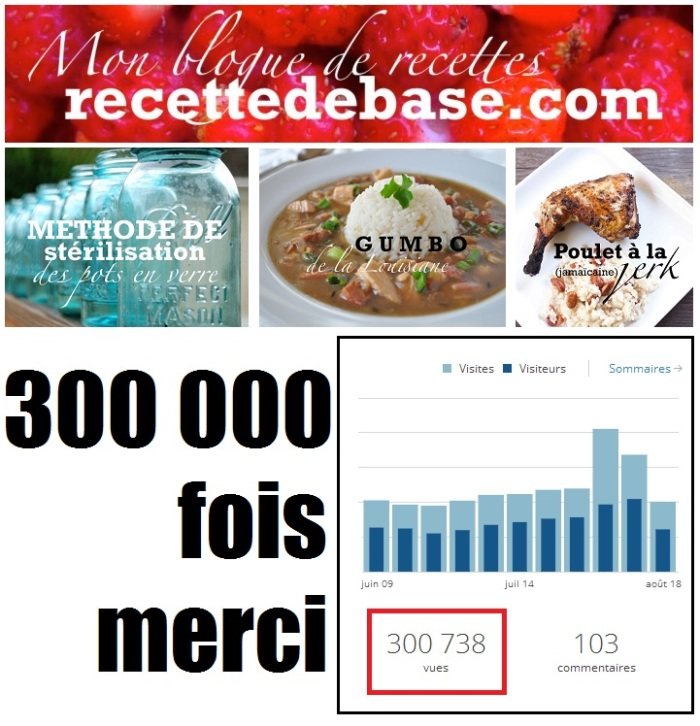 BLOGUE_MERCI
