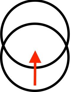 cerclesdouble